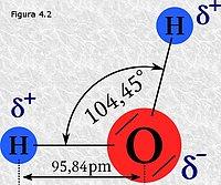 Estrructura de la molécula de agua