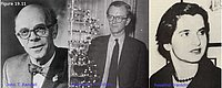 John T. Randall. Maurice F. Wilkins y Rosalind Franklin